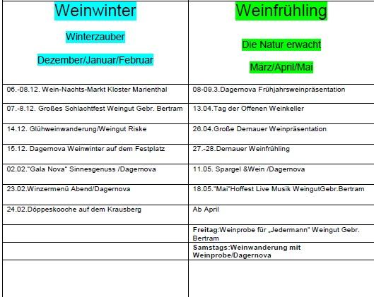 Wein Jahreszeiten für Facebook Winter und Frühling